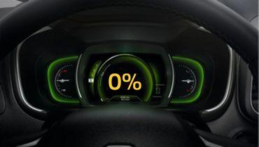 Рассрочка 0% в Renault Автокласс
