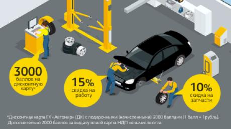 Выгодный сервис от Renault: -15% на работу и -10% на запчасти! 3000 баллов при первом визите!